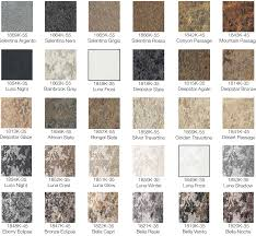 Wilsonart Laminate Floor Oakstreetmfg Custom Laminate Options