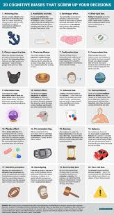 462 best ap psychology images on pinterest psychology