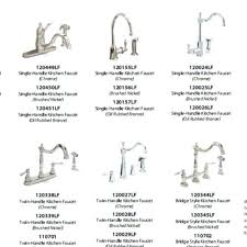 types of kitchen faucets types of kitchen faucets housetohome co