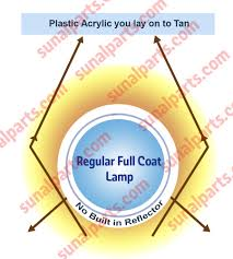 Tanning Bulbs For Sale Build Your Own Tanning Lamp Kit