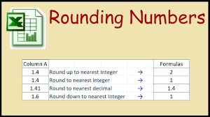 rounding integer numbers how to up numbers in excel