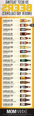 busch light nutrition facts calories in busch light beer www lightneasy net
