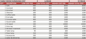 Estimating Flooring Costs by Joi How Much Does It Cost To Furnish A Home