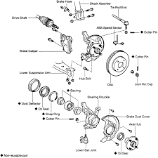 repair guides front suspension steering knuckle hub and