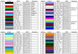 17 vba interior colorindex excel color modification to a