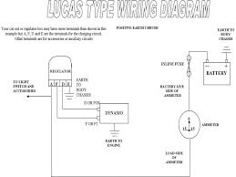 diagrams 562750 jeep tj fog light wiring diagram u2013 fog light