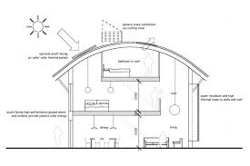 eco house plans eco house plans uk house plan