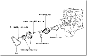 2005 hyundai elantra water how is it to change a water on a 2002 hyundai accent