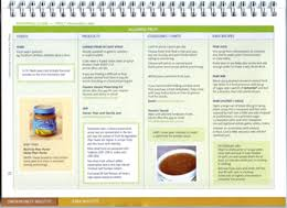 the rpah elimination diet handbook with food and shopping guide