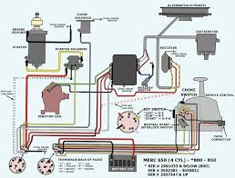 boat outboard starter solenoid wiring diagram boat fuse box