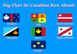 Outside Flag The Voice Of Vexillology Flags U0026 Heraldry Flag Chart For