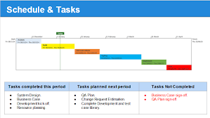 project status report template powerpoint monthly status report