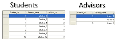 how to join tables in sql inner and outer joins sql exles and the join block datamartist com
