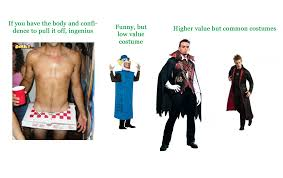 Funniest Mens Halloween Costumes Style Blog Seduce Style Sws 21