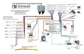 wiring diagram e type jaguar zen wiring diagram components