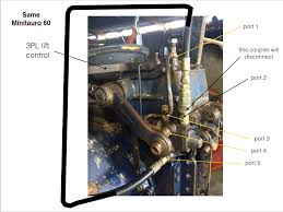 same minitauro 60 hydraulic setup