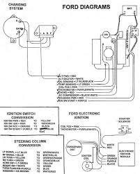 1970 ford mustang starter solenoid wiring diagram ford wiring