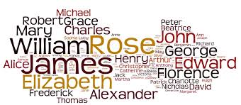 middle names the orangery telegraph names 2012 word clouds