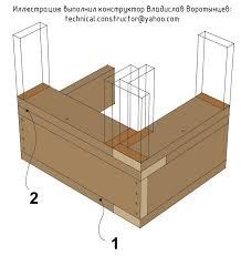 The Bldgtyp Blog Exterior Detailing 96 Best Frame Construction Images On Pinterest Wood Houses Wood
