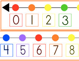 printable numbers lines printable classroom number line 103 2254 printable 360 degree