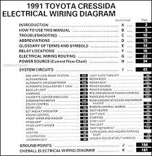 1991 toyota cressida wiring diagram manual original