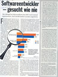 Baden It Presseschau It Fakultät Für Informatik Tu Dortmund