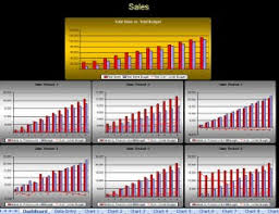 Financial Dashboard Excel Template Financial Dashboard Excel Template Financial Dashboard
