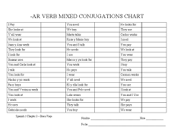 conjugating ar verbs in spanish chart real fitness