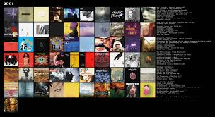a visual guide to the music of the 2000 u0027s 400 milestone albums of