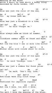 song lyrics with guitar chords for meaning of the blues the