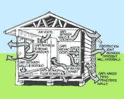 small energy efficient home designs energy effiecent house small efficient houses plans for