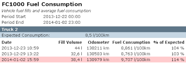 fuel report template gpsgate reports
