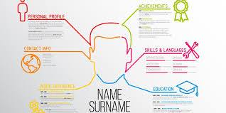 How To Name The Resume The Best Day To Send Your Resume Flexjobs