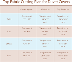 Duvet Cover Sizes Bed Linen Glamorous Duvet Cover Measurements Duvet Cover
