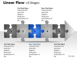 templates for business communication strategy ppt template linear flow 5 stages style1 business