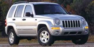 2002 jeep limited 2002 jeep liberty values nadaguides