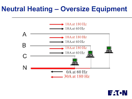 applying harmonic solutions to commercial and industrial power