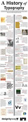 best 25 history of typography ideas on types of