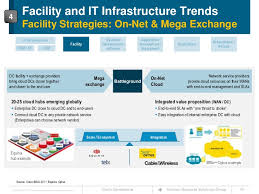 the cloud value chain exposed u2013 takeaways for network service provide u2026
