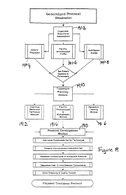 patent us20030059750 automated and intelligent networked based
