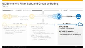 sap ux tutorial week 2 unit 5 ux extension filter sort and group by rating