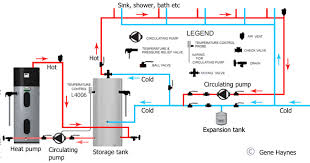laing under sink recirculating pump archive instant whole house water recirculation system watts