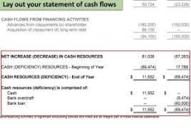us gaap financial statements template and ifrs financial