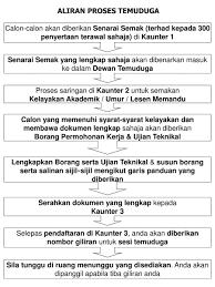 Resume Sample Untuk Kerja Kerajaan by Haris Fauzi On Twitter