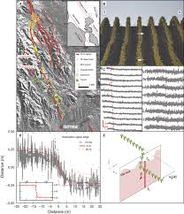 buried shallow fault slip from the south napa earthquake revealed