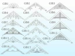gable decorations gable trim patterns
