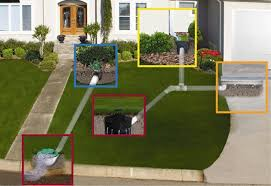 backyard drainage solutions outdoor goods