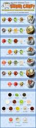 best 25 make sushi ideas on pinterest sushi recipes homemade