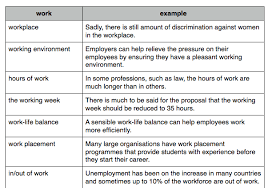 employment vocabulary and exercises