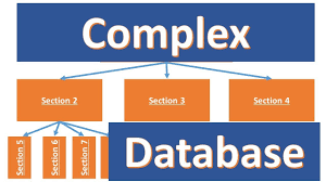 relationships and a complex database in google youtube
